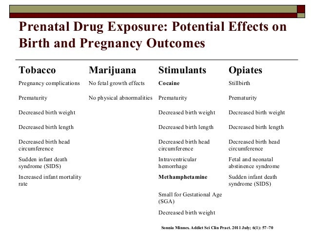 prenatal effects of cocaine exposure essay The effects of prenatal exposure to drugs on brain development are complex and  are modulated by the timing, dose, and route of drug.