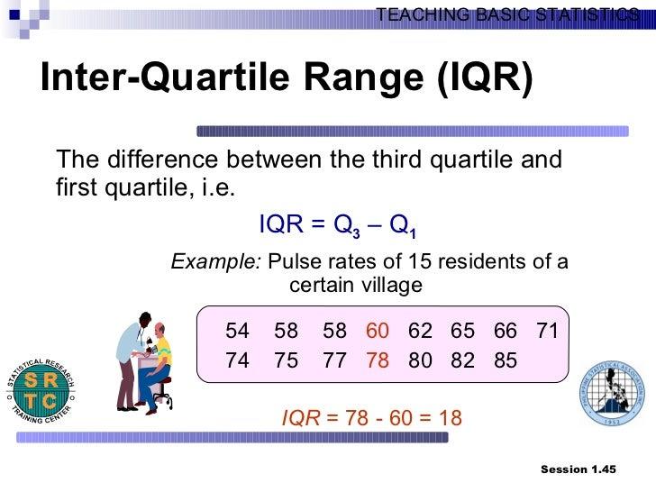 Pics For > Interquartile Range Example