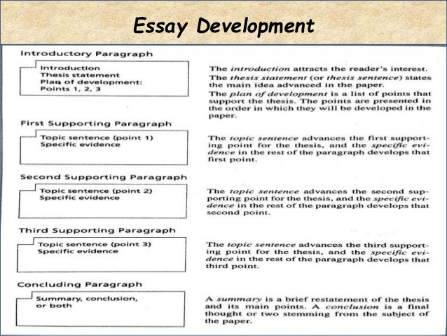 example of an introduction paragraph for an essay