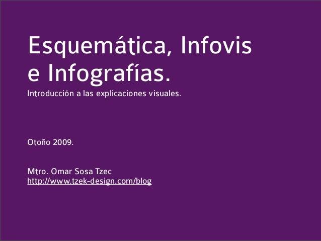 Esquemática, Infovise Infografías.Introducción a las explicaciones visuales.Otoño 2009.Mtro. Omar Sosa Tzechttp://www.tzek...