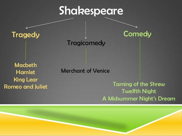 the elements of shakespearean tragedy A tragedy is a play which turns out sadly for the characters, often with most of them dying macbeth is a shakespearean tragedy because it was written by shakespeare (except t he scenes with hecate.