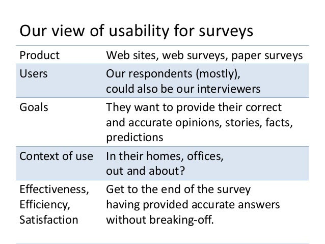 usability testing research paper Purchase usability testing for survey research the book's authors distill their experience to provide tips on how usability testing can be applied to paper.