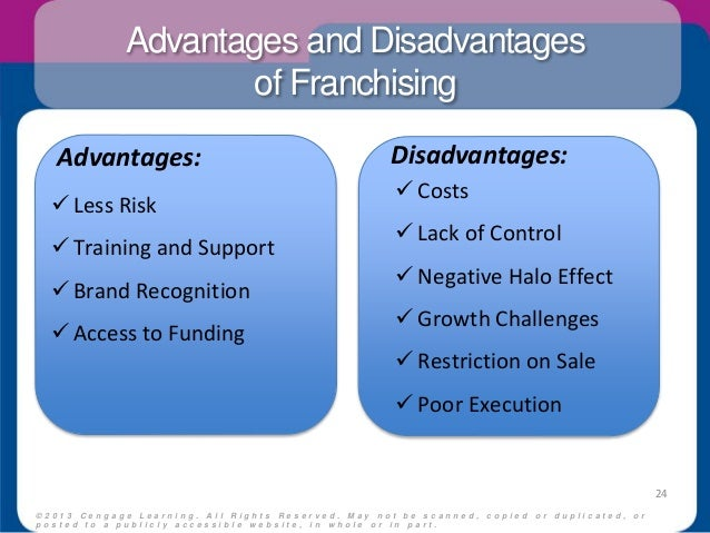 "an introduction to the costs and benefits of franchising Running a franchise can be cumbersome, especially if you are unfamiliar with the possible hindrances this article delineates them, providing you with an 1) introduction, 2) 7 major obstacles, 3) systems affected by the obstacles, and 4) solutions introduction a franchise business or a ""franchisor"" owns the name, business logo."