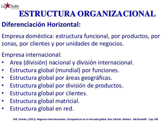 Estructura Por Clientes Estructura Global Por áreas