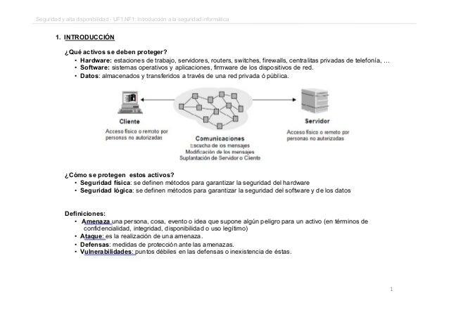 Seguridad: Introducción a la seguridad informática