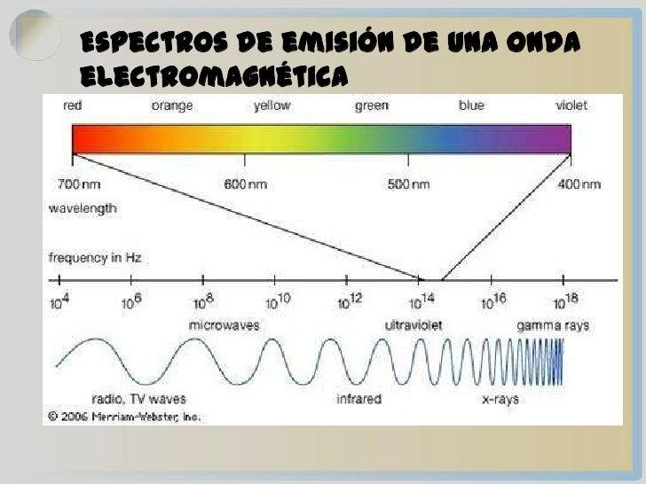 Resultado de imagen de La expresión radiación se refiere a la emisión continua de energía de la superficie de todos los cuerpos.