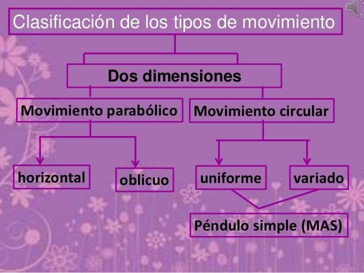 Introducci n al movimiento - Tipos de sensores de movimiento ...
