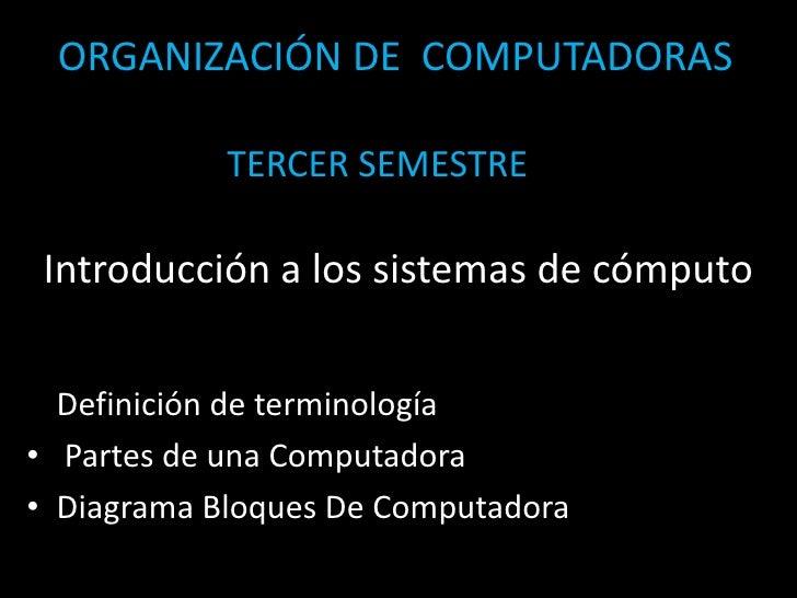 ORGANIZACIÓN DE  COMPUTADORAS<br />TERCER SEMESTRE<br />Introducción a los sistemas de cómputo <br />Definición de termino...