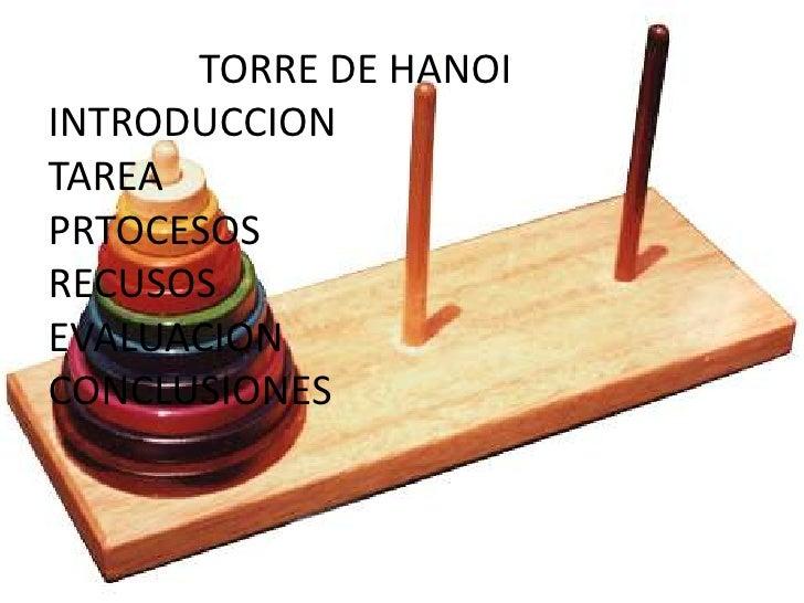 TORRE DE HANOIINTRODUCCIONTAREAPRTOCESOSRECUSOSEVALUACIONCONCLUSIONES<br />