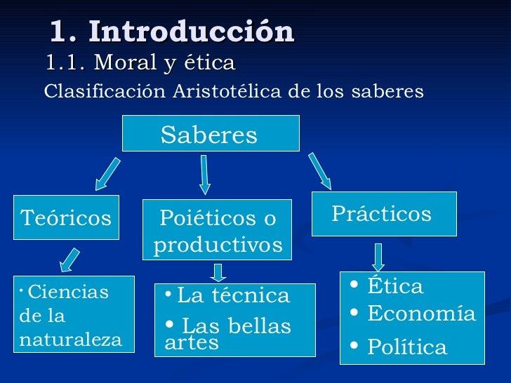 1. Introducción 1.1. Moral y ética Clasificación Aristotélica de los saberes Saberes Teóricos Poiéticos o productivos Prác...