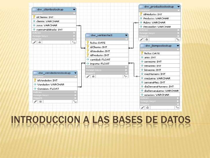 INTRODUCCION A LAS BASES DE DATOS<br />