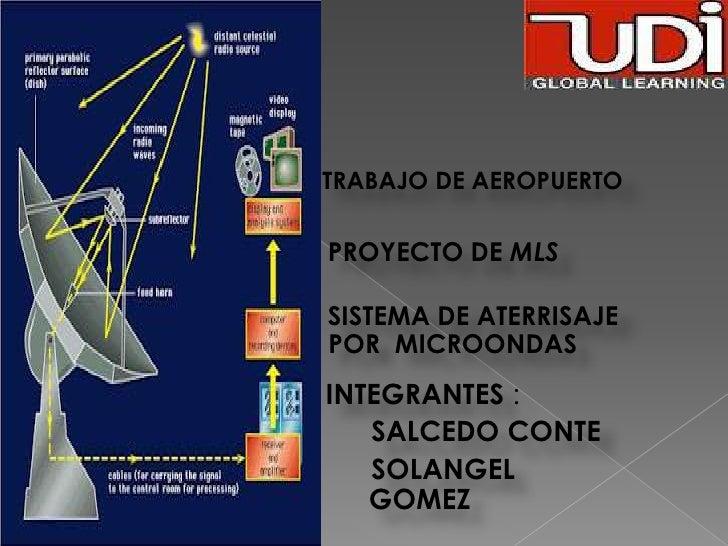 TRABAJO DE AEROPUERTOPROYECTO DE MLSSISTEMA DE ATERRISAJEPOR MICROONDASINTEGRANTES :   SALCEDO CONTE   SOLANGEL   GOMEZ