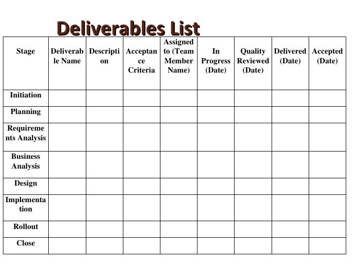 Deliverables list for Project deliverable template