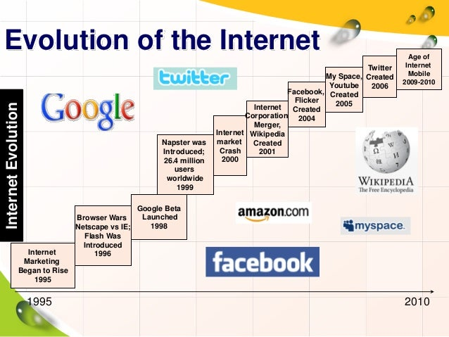 a history of the development and the beginning of internet The 50 most significant moments of internet history the internet has revolutionised the way we live after all, with close to 50 years of internet development, our list can at most.