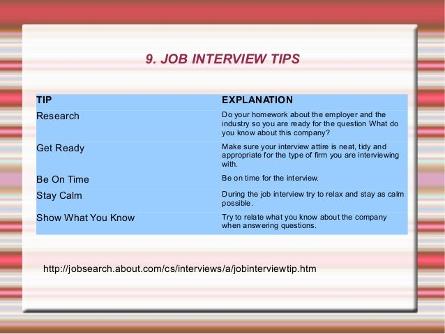 how to introduce yourself in interview