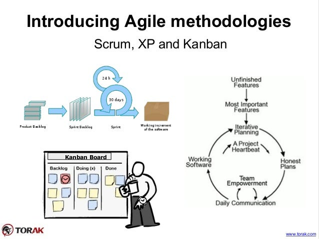 Introducing Agile methodologies Scrum, XP and Kanban Kanban Board www.torak.com