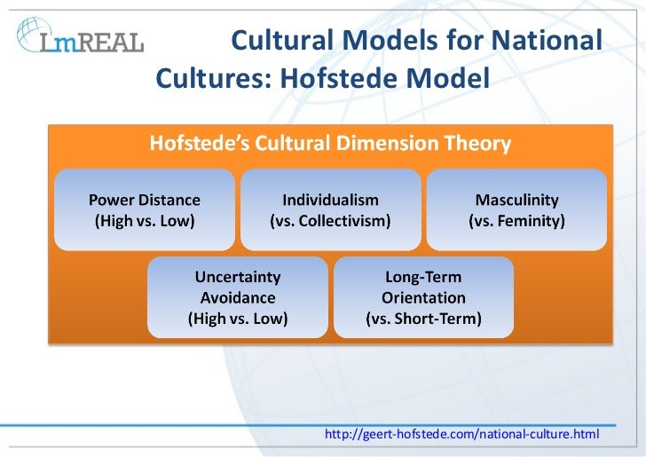 hofstede cultural model in ghana Annelise ly a critical discussion of hofstede's concept of power (zambia, kenya, ghana brendan (2002) hofstede's model of national cultural.
