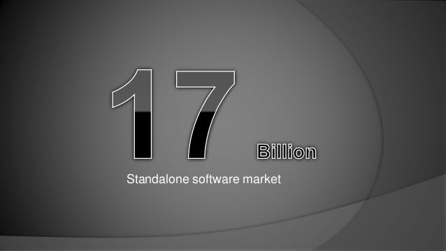Standalone software market