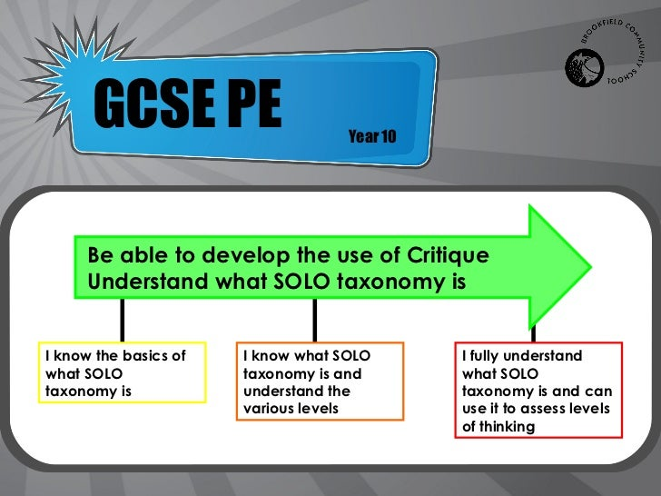 GCSE PE                       Year 10     Be able to develop the use of Critique     Understand what SOLO taxonomy isI kno...