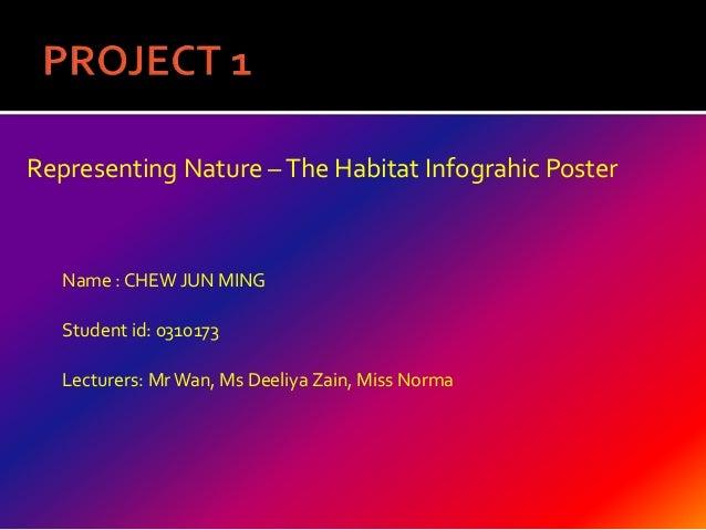 Name : CHEW JUN MINGStudent id: 0310173Lecturers: MrWan, Ms Deeliya Zain, Miss NormaRepresenting Nature –The Habitat Infog...