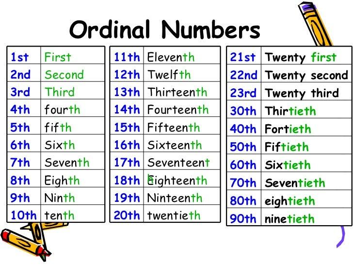 Ordinal numbers worksheet - Free ESL printable worksheets made by ...