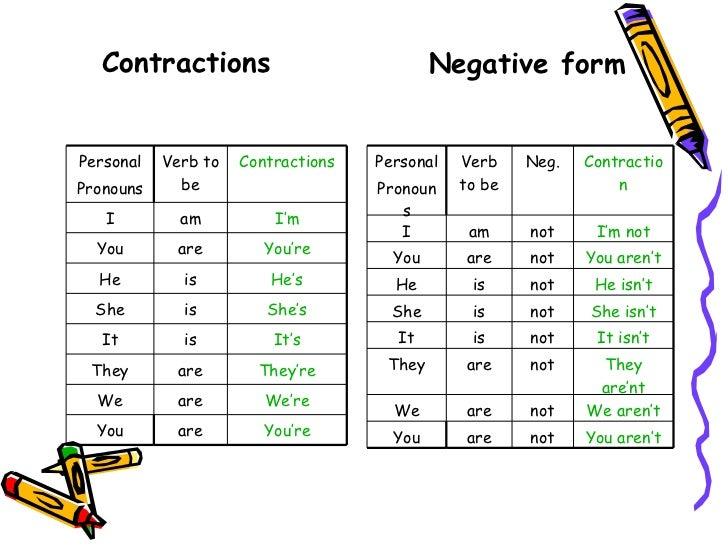Introduction English I