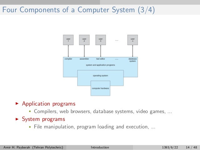Four Operations of a Computer Four Components of a Computer