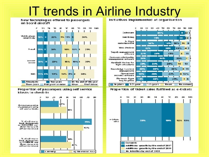 airline industry efficiency essay Overview of airline industry information technology essay an airline is a company that provides air transport services to travelling passengers and freight.
