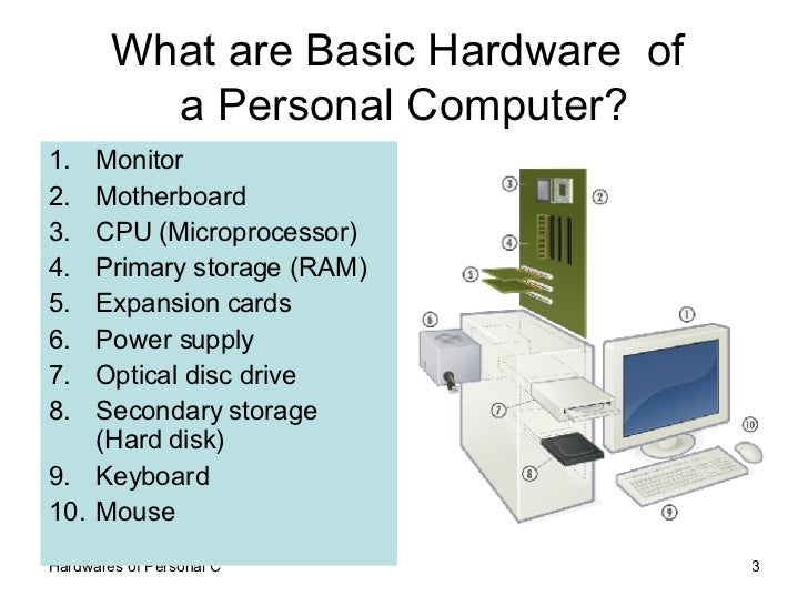 basic computer hardware and software Software and hardware hardware the term hardware describes the physical parts of your computer which you can physically touch.