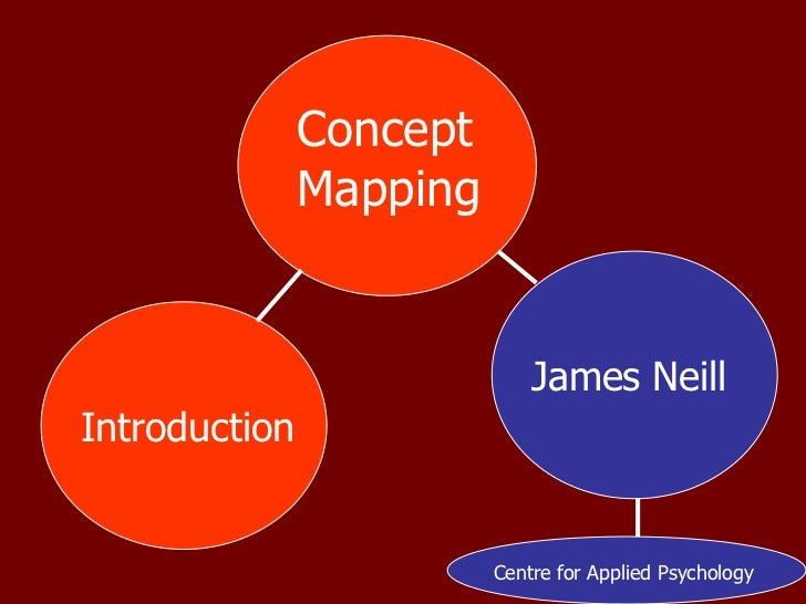Concept Mapping Introduction James Neill Centre for Applied Psychology