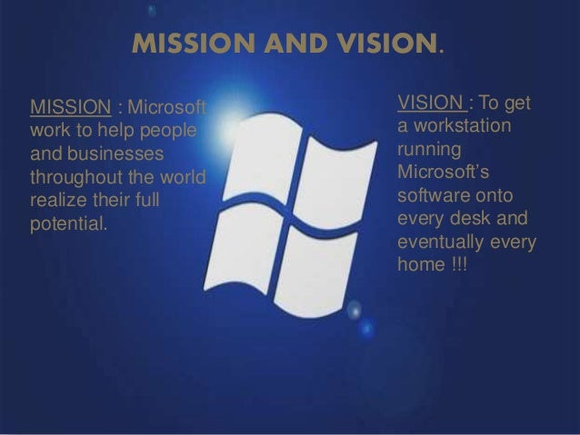 Microsoft Human Resource Project