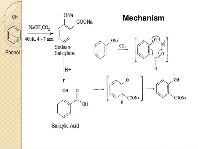 acetylation of salicylic acid Following oral administration of salicylic acid or its acetylated form (aspirin), is  proposed for the assessment of in vivo oxidative stress the intensity of oxidative .