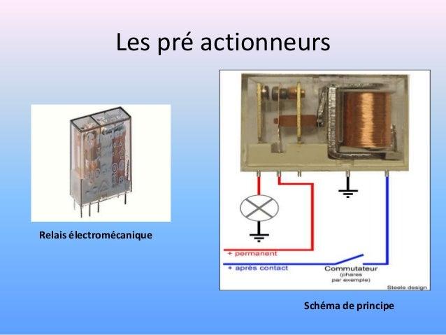 introduction automatisme industriel. Black Bedroom Furniture Sets. Home Design Ideas