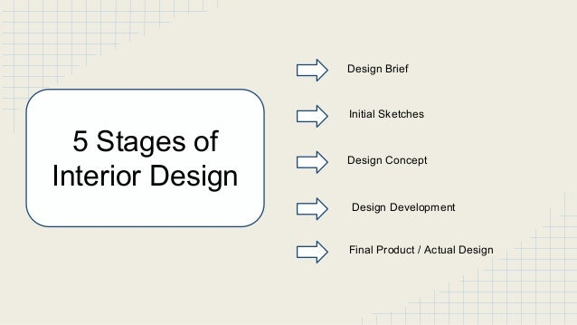a philosophy of interior design pdf