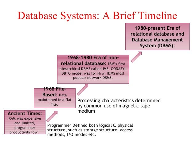 """brief history of databases A brief history of databases posted on march 11, 2014 by stefaan verhulst in govlab digest stephen fortune: """"databases are mundane, the epitome of the everyday."""