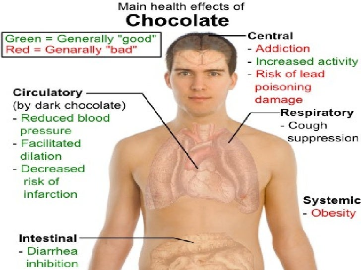 the common misinterpretations on the health effects of chocolate Is chocolate good for the heart absolute proof about the possible health benefits of dark chocolate not a study about the effects of eating chocolate.