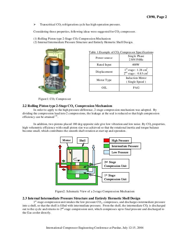 Refrigeration Cycle Intercooling Co2 Refrigeration Cycle