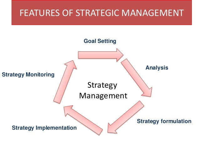 Strategy Features