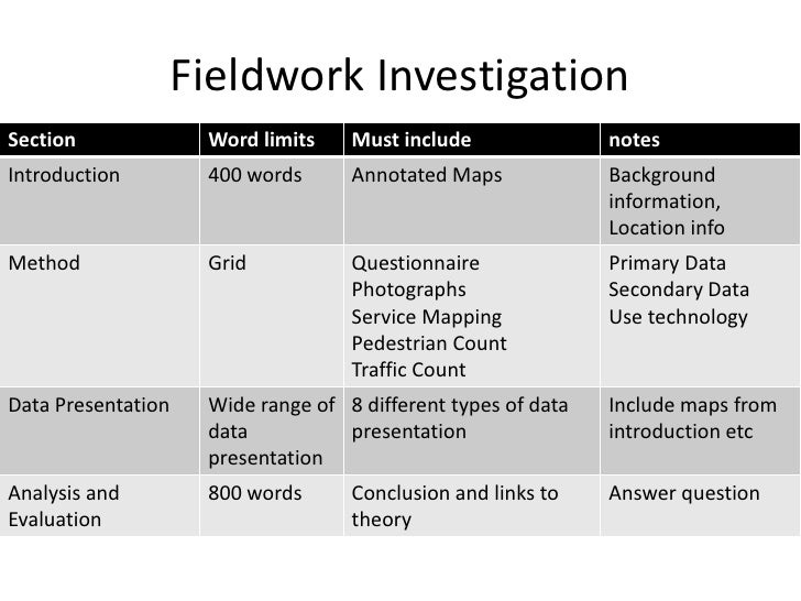 Introduction Materials for Fieldwork Focus Introduction