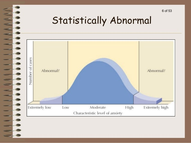 abnormal psychology reflection Abnormality (behavior)  this article is written like a personal reflection or  it is likely to be considered abnormal the standard criteria in psychology and .