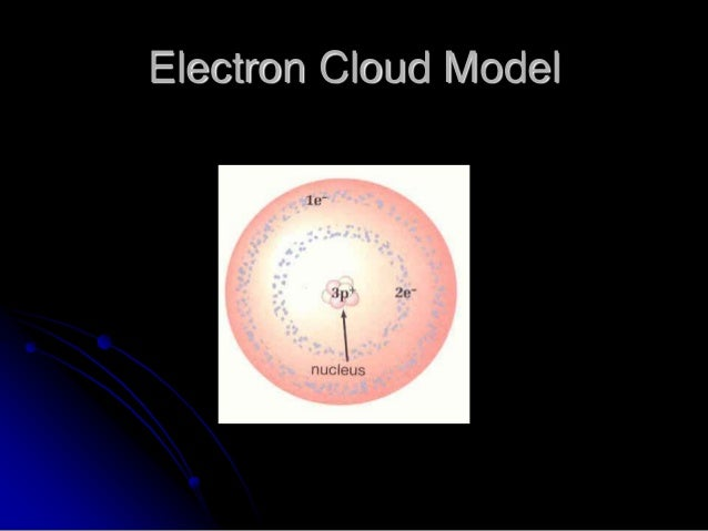 Chadwick 1932 Model of Atom Modern Atomic Model in 1932