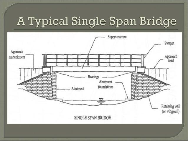 Civil Engineering Bridge Design Pdf