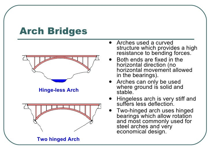 simple suspension bridge diagram simple water diagram