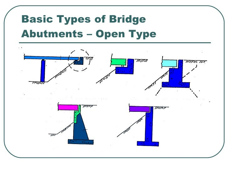 basic types of n type and Basic types basic types in glsl are the most fundamental types  matrix types  are as follows, where n and m can be the numbers 2, 3, or 4.