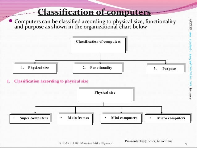 an analysis of the classification of computers Types of computers mainframes mainframes was the dominant form of computing before microcomputers they are usually very expensive, powerful and.