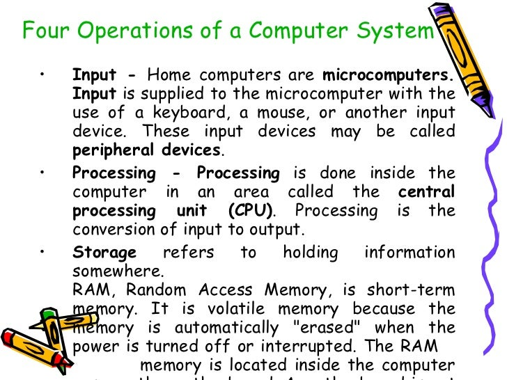 Four Operations of a Computer Four Operations of a Computer