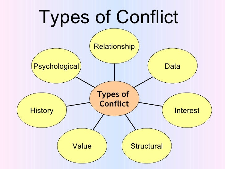 conflict in the workplace essay