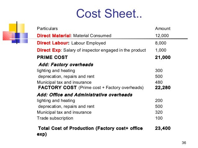 variable costing essay example Reflection: free economics sample to help you write excellent academic   variable costs are costs that change with the production output while fixed costs  are.