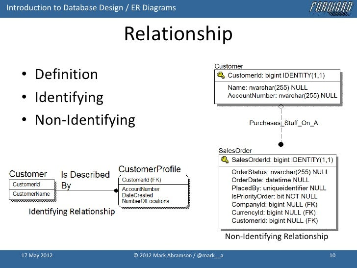 identified and non identifying relationship mysql