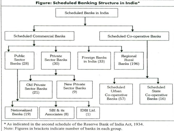 general banking system Banking back-office processing general ledger administration guide this document describes the capabilities and benefits of the modules of the banking back-office processing system this guide describes the running of all the interfaces between your banking back-office system.